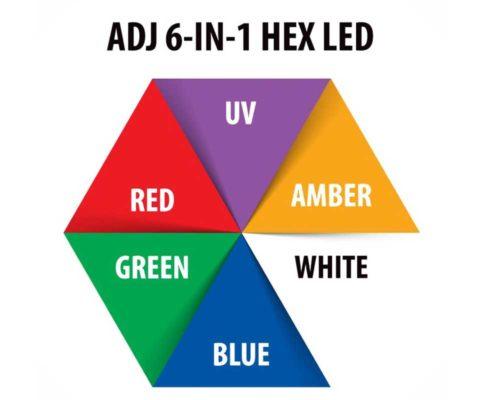 led miljöljus olika färger